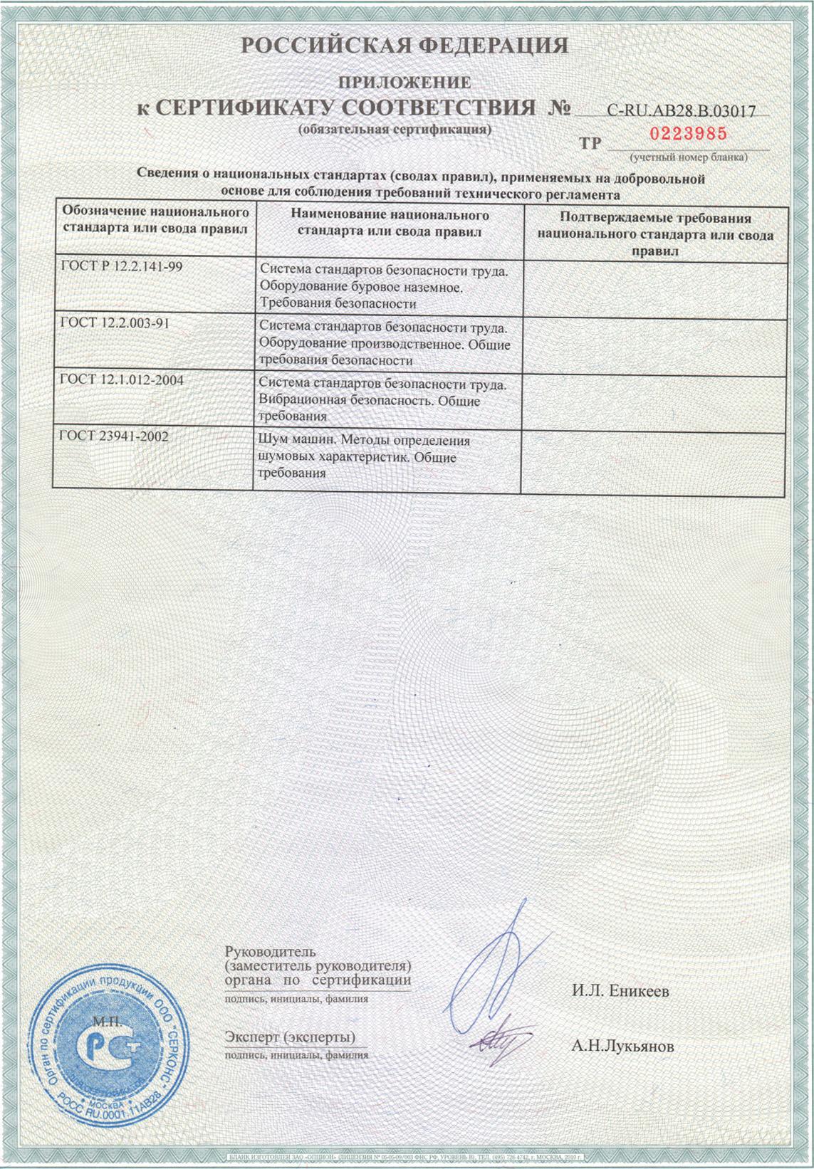 Пушкино сертификат на запчасти к ца 320 пригородных